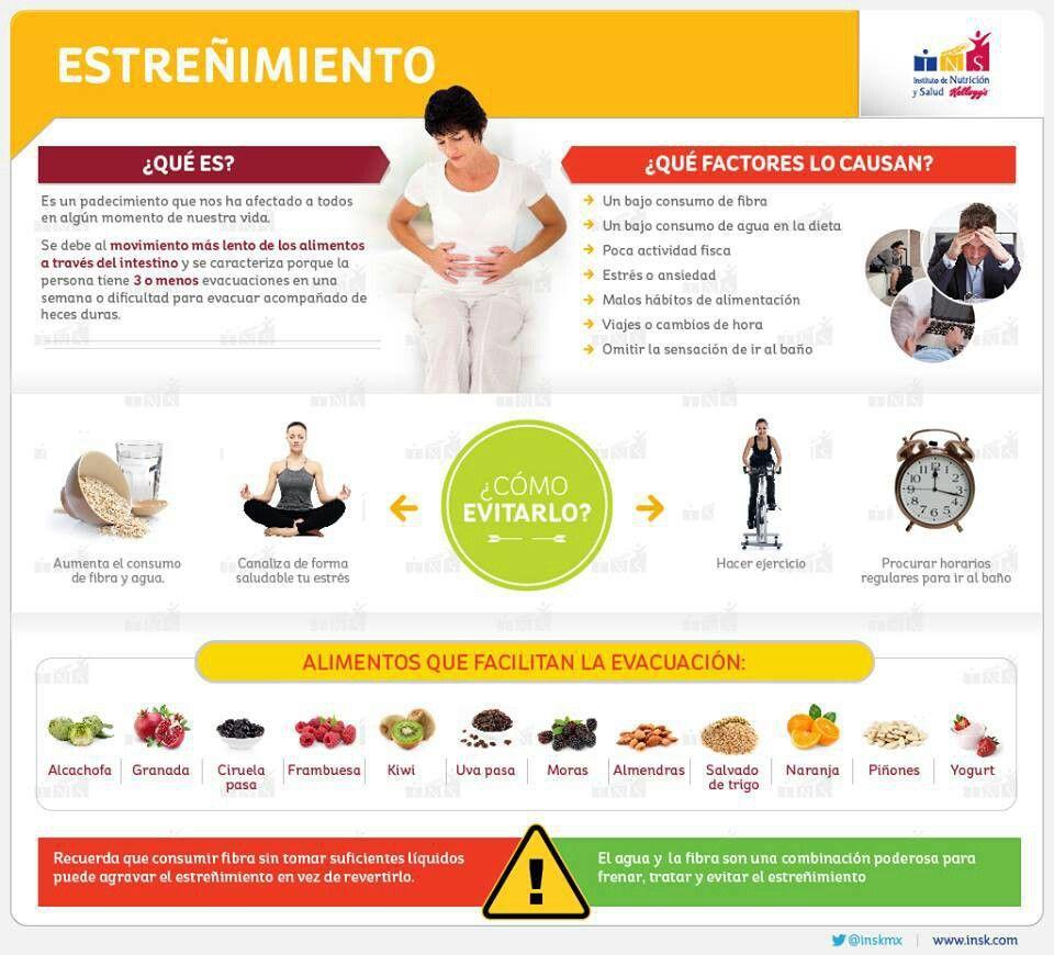 Que es el estre imiento y como evitarlo - Alimentos que causan estrenimiento ...