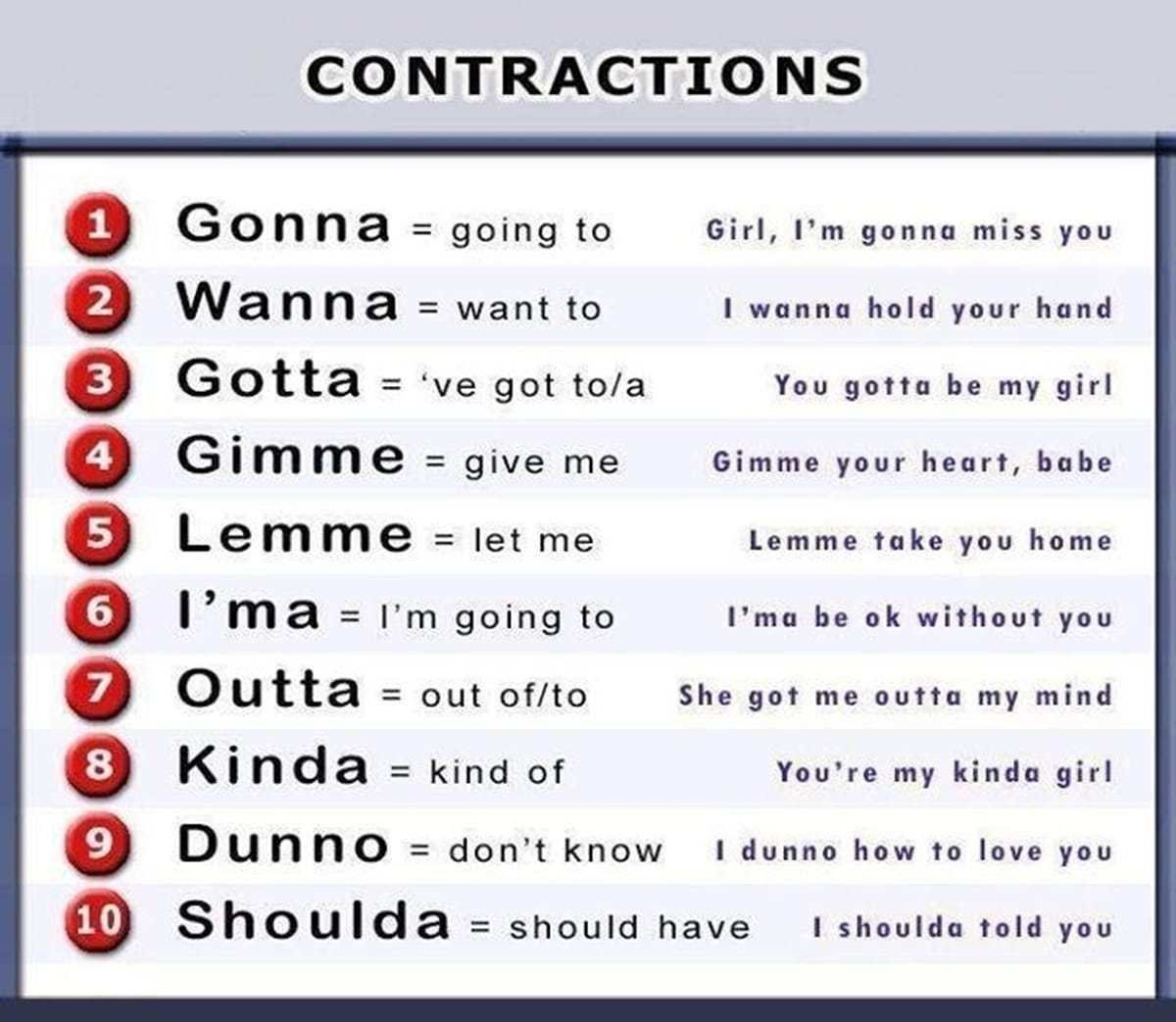 Informal contractions are short forms of other words that ...