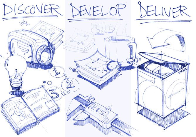 Tekna product development 667 466 for Product design and development