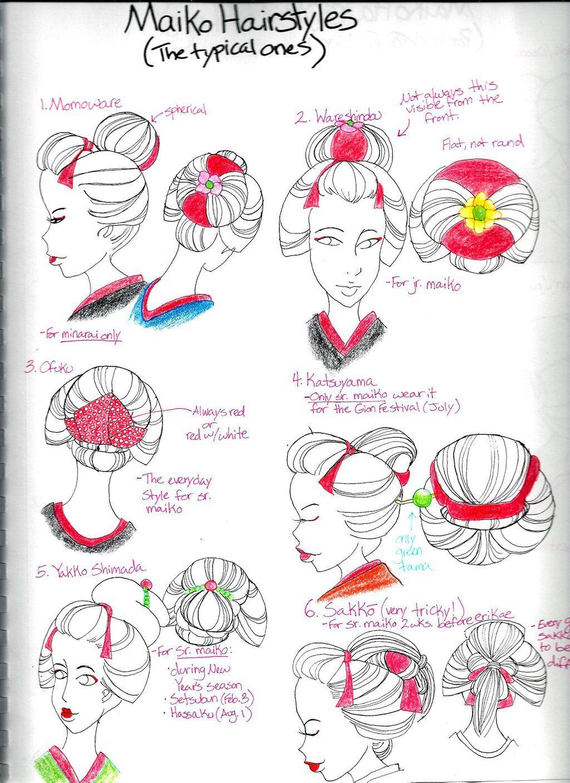 Maiko Nihongami by HakugiMasshiro.deviantart.com on ...