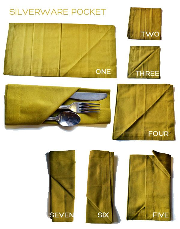 One Minute Guide To Napkin Folding