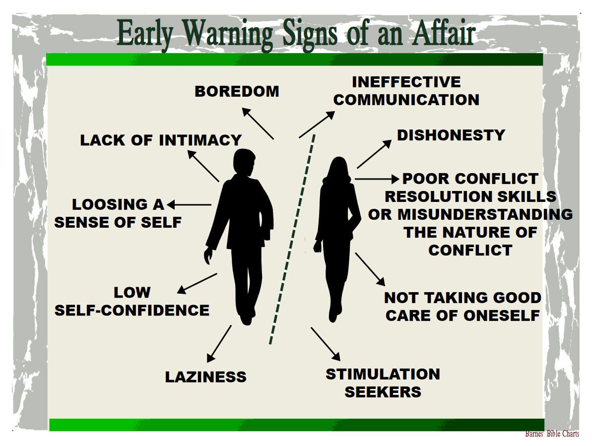 warning signs of an affair