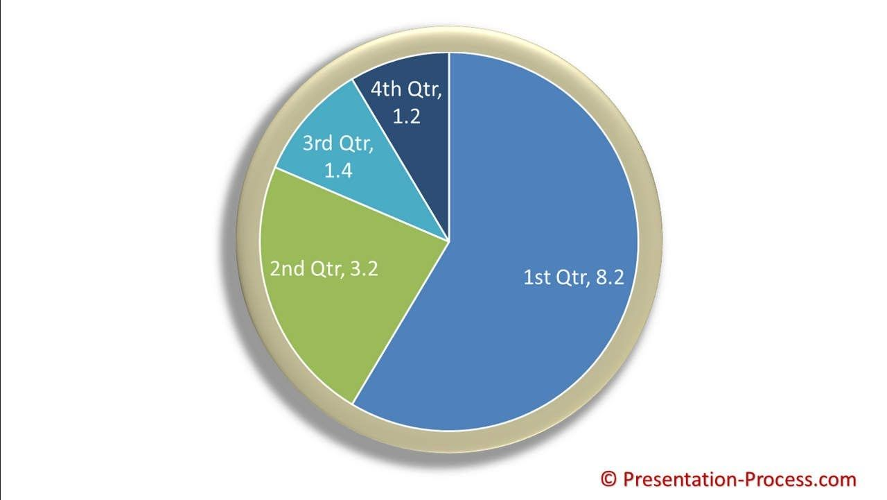 How To Create Designer Pie Chart In Powerpoint Visual Graphs Series