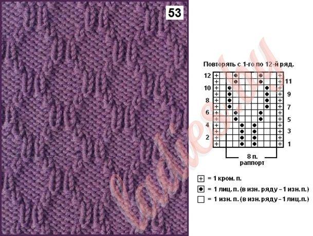 Коллекция простых рельефных узоров спицами | Points tricot ...