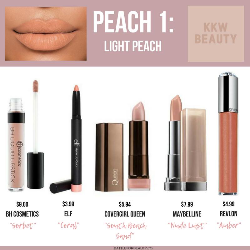 The Best Drugstore Makeup 2018 Best drugstore makeup