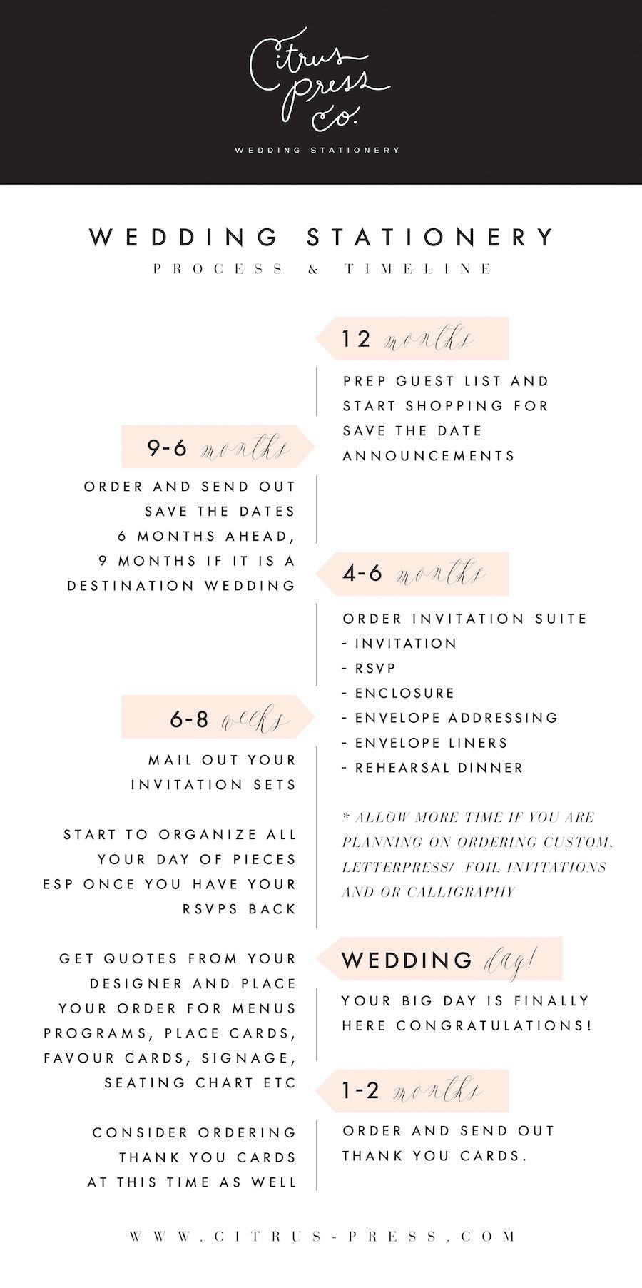 Expert Advice Must Knows About SavetheDate Wedding