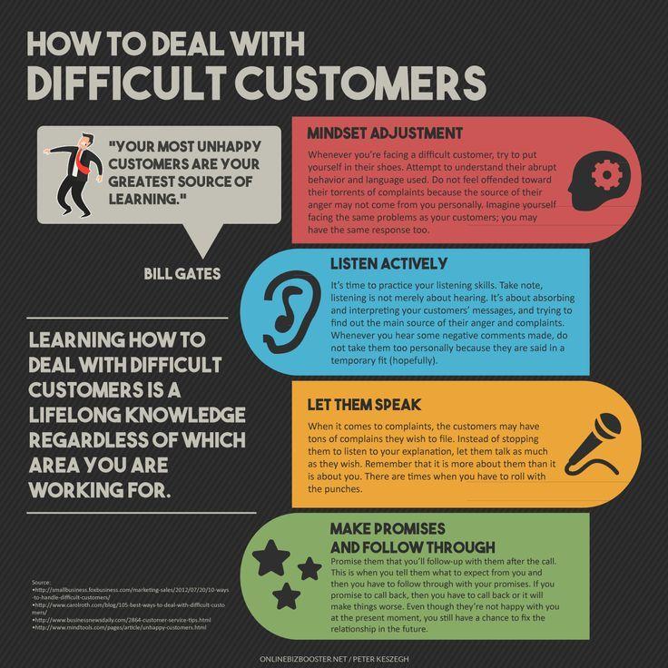 Customer experience ideas customer experience ideas