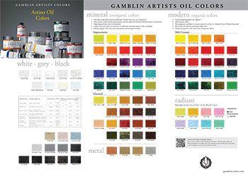 Gamblin  Artist Oil Colour Chart HttpWwwJacksonsartCom