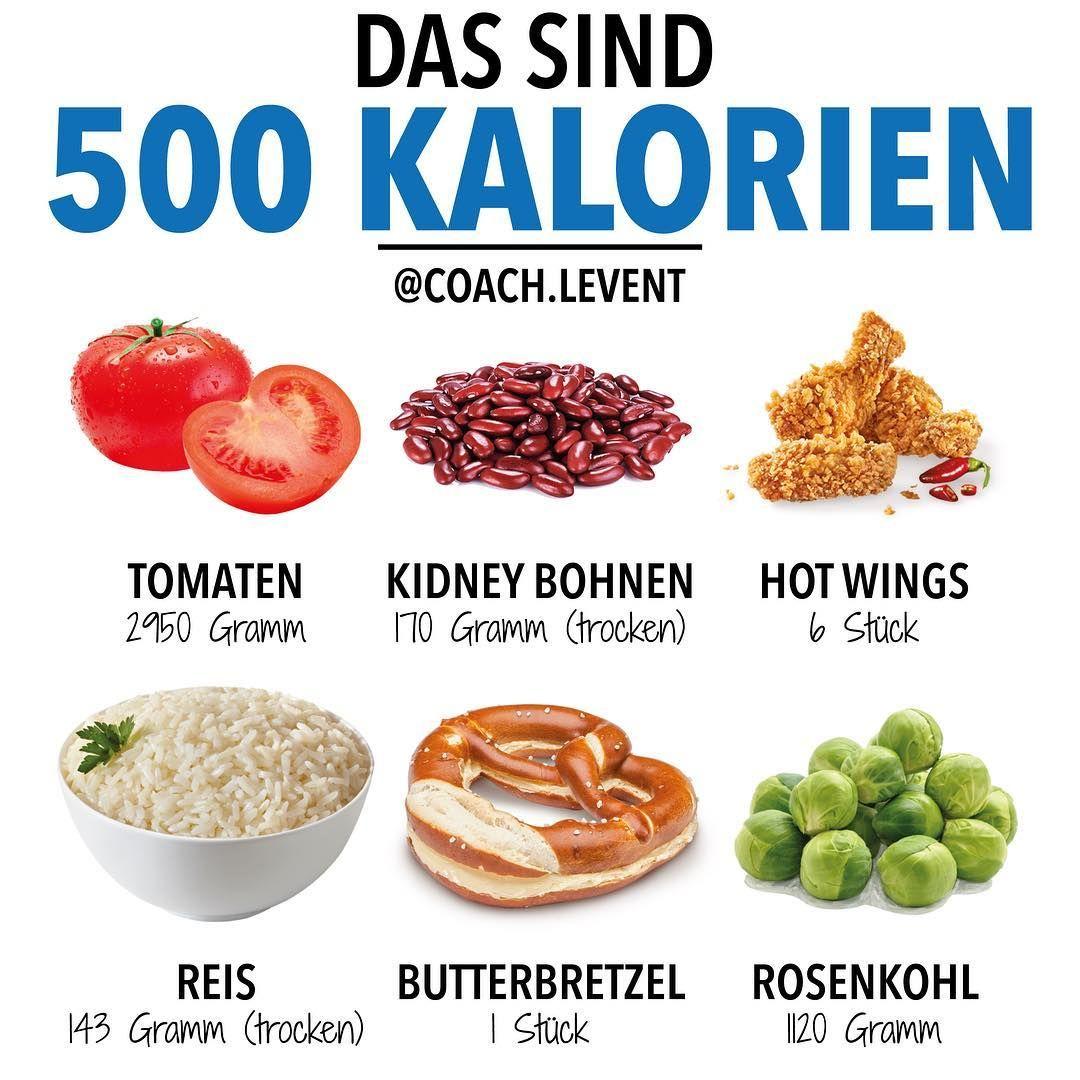 Diät 500 Kalorien Am Tag