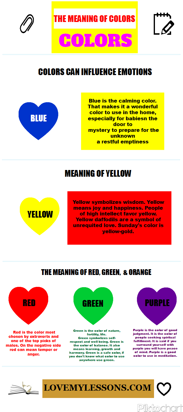 The meaning of colors | crystal healing information | Pinterest ...