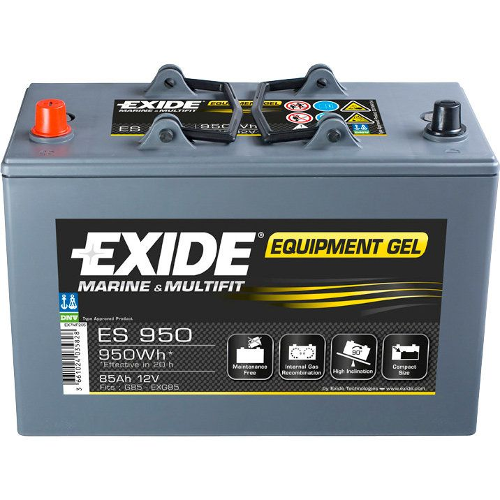 Car Battery Types And Sizes Car Battery Battery Car