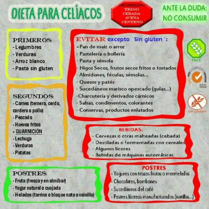 Dietas de celiacos para adelgazar