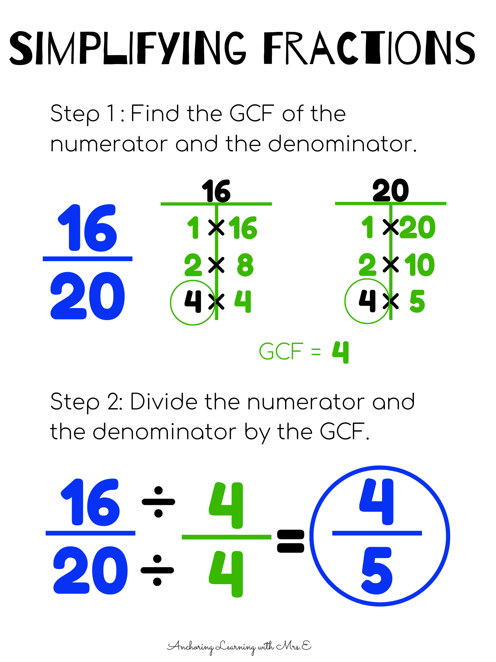 Fractions Simplifying