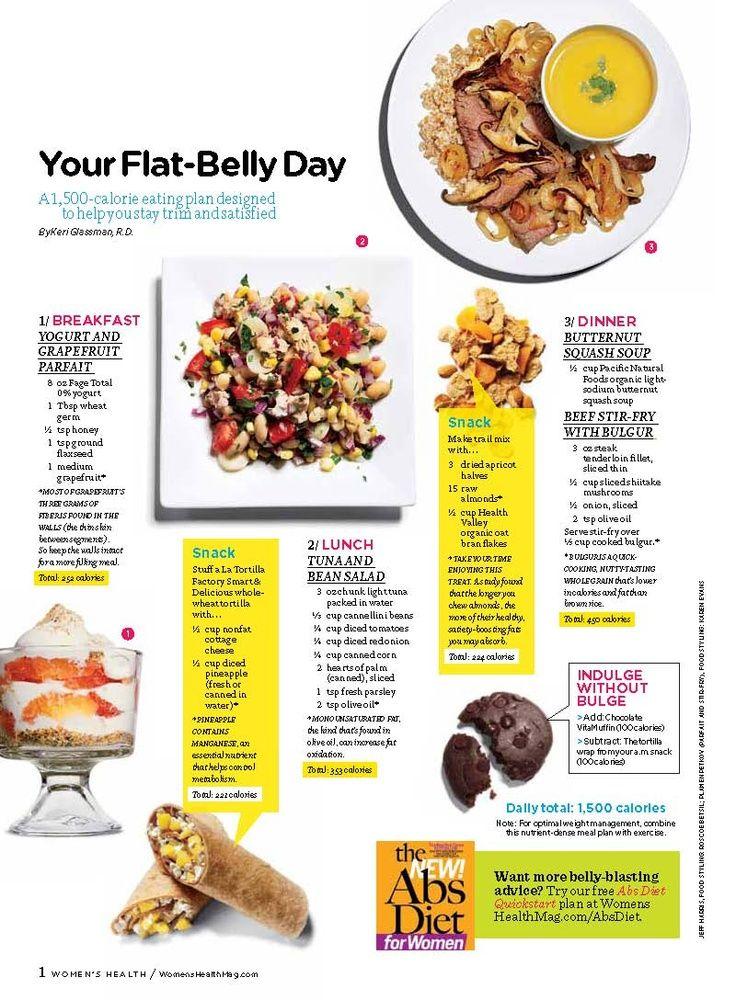 FlatBelly diet plan Highfiber, HighProtein, LowCarb