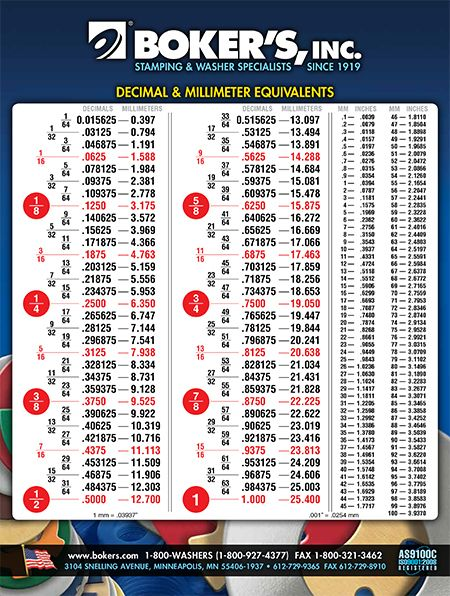 Image Result For Sae Metric Chart  Crafts    Chart And