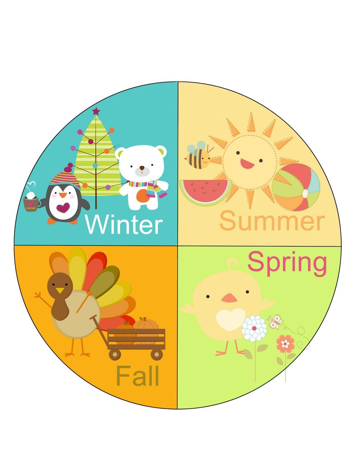 Weather Dials