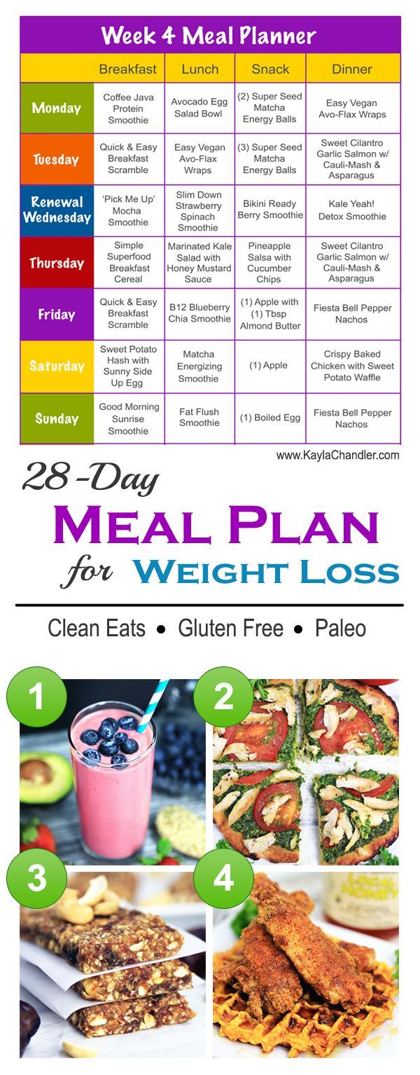 Lose weight fast diet in a month