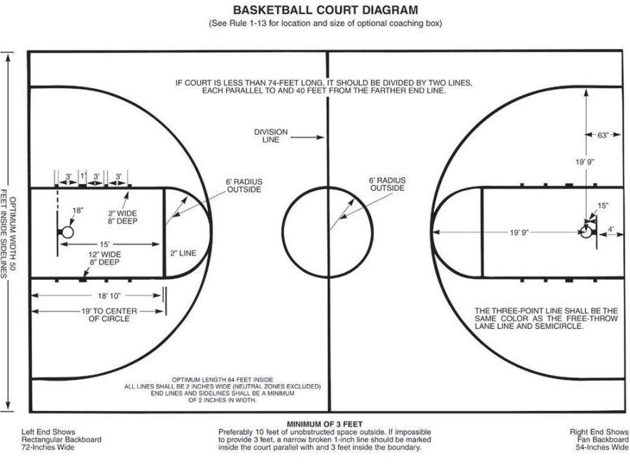 Court Dimensions High School Basketball Court Basketball Court Layout Basketball