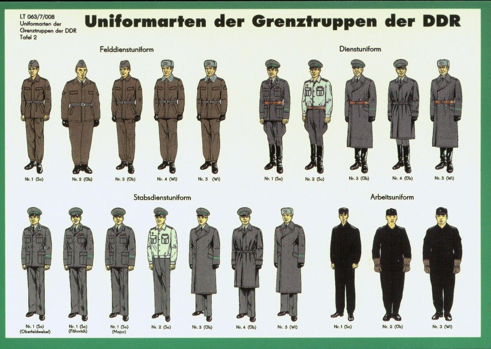 Uniformarten Der Grenztruppen Der Ddr East Germany History