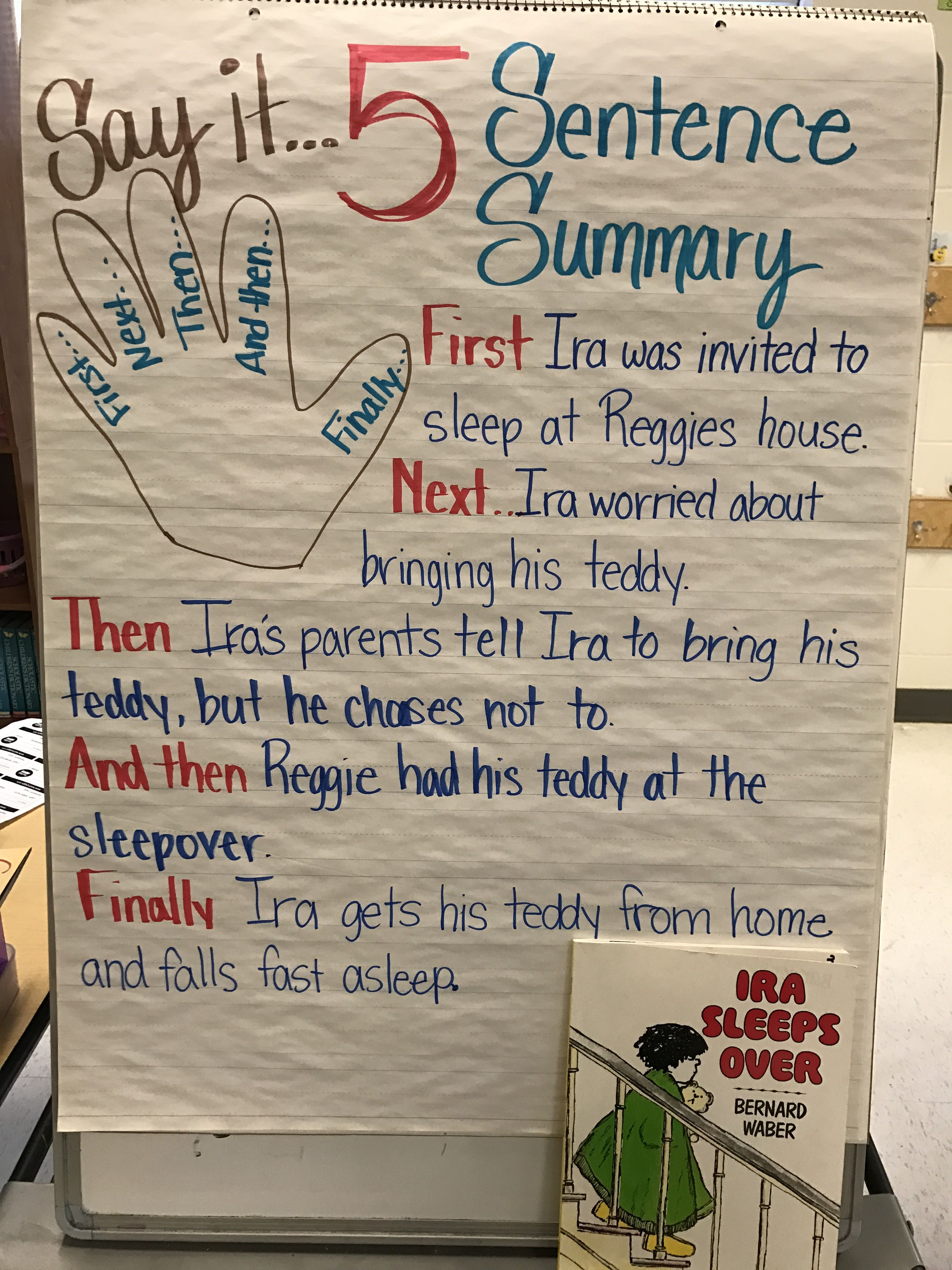 5 Sentence Summary Strategy Anchor Chart To Use For