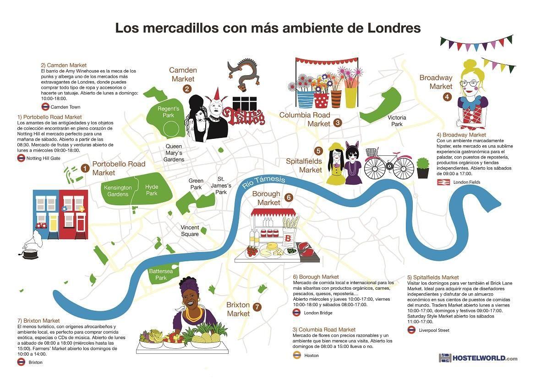 Los Mercadillos Con Más Ambiente De Londres Hostelworld Londres Mapa Londres Visitar Londres