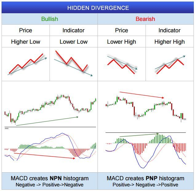 Candlestick Patterns Cheat Sheet Google Search More On Trading