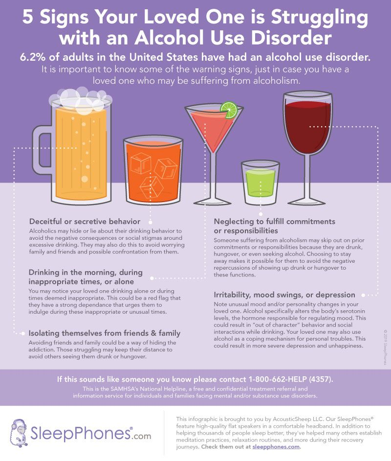 5 Signs Your Loved One Is Struggling With Alcohol Use Disorder In 2020 Alcohol Use Disorder Alcohol Disorders