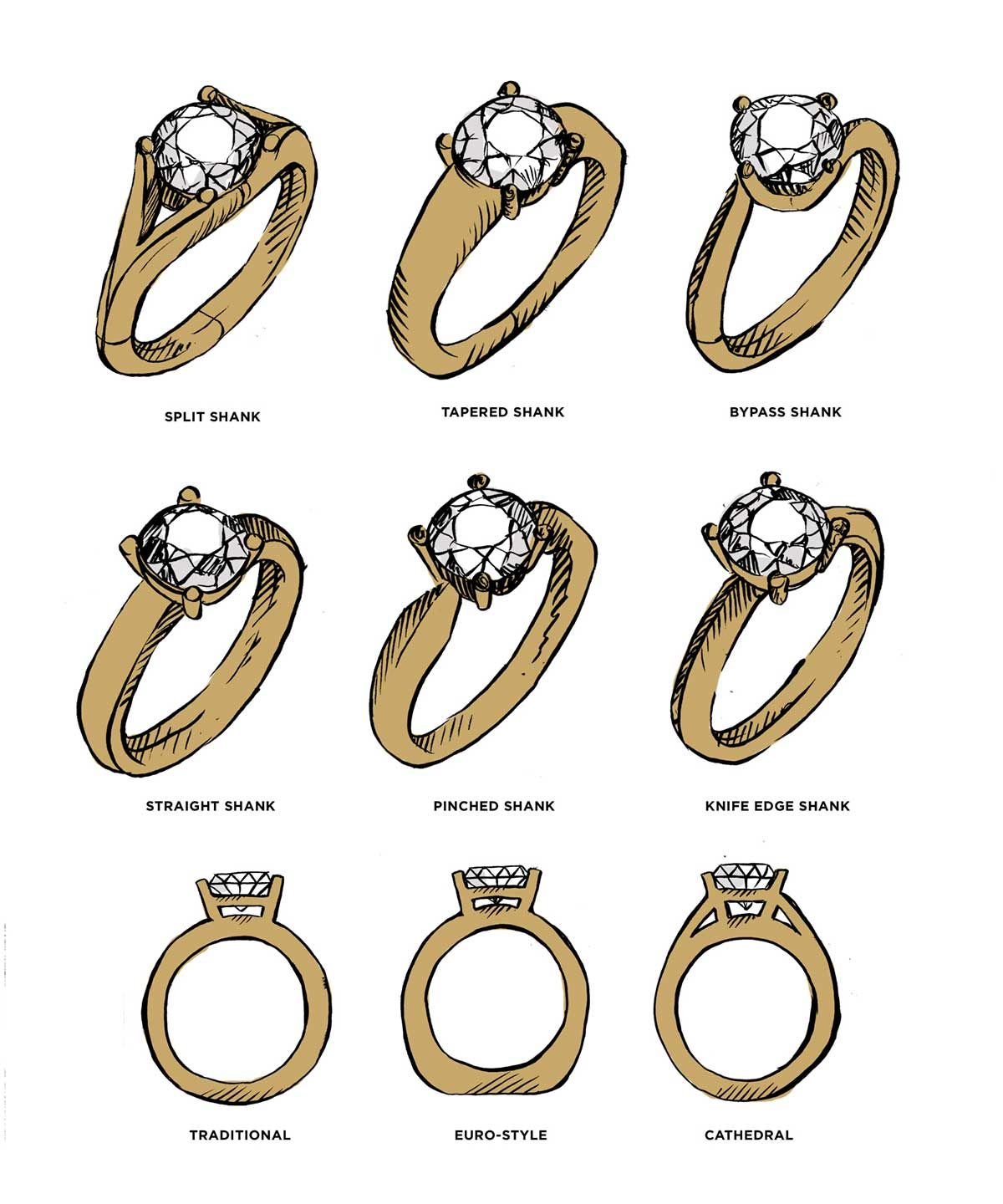 5767cc3f4e112 Your Guide to Ring Setting Styles | Jewels in 2019 | Rings, Jewelry ...