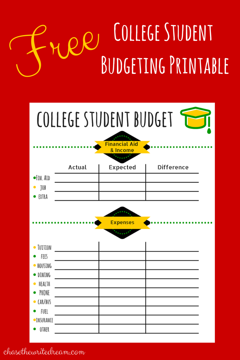 College Budget Template: Free Printable for Students | College ...