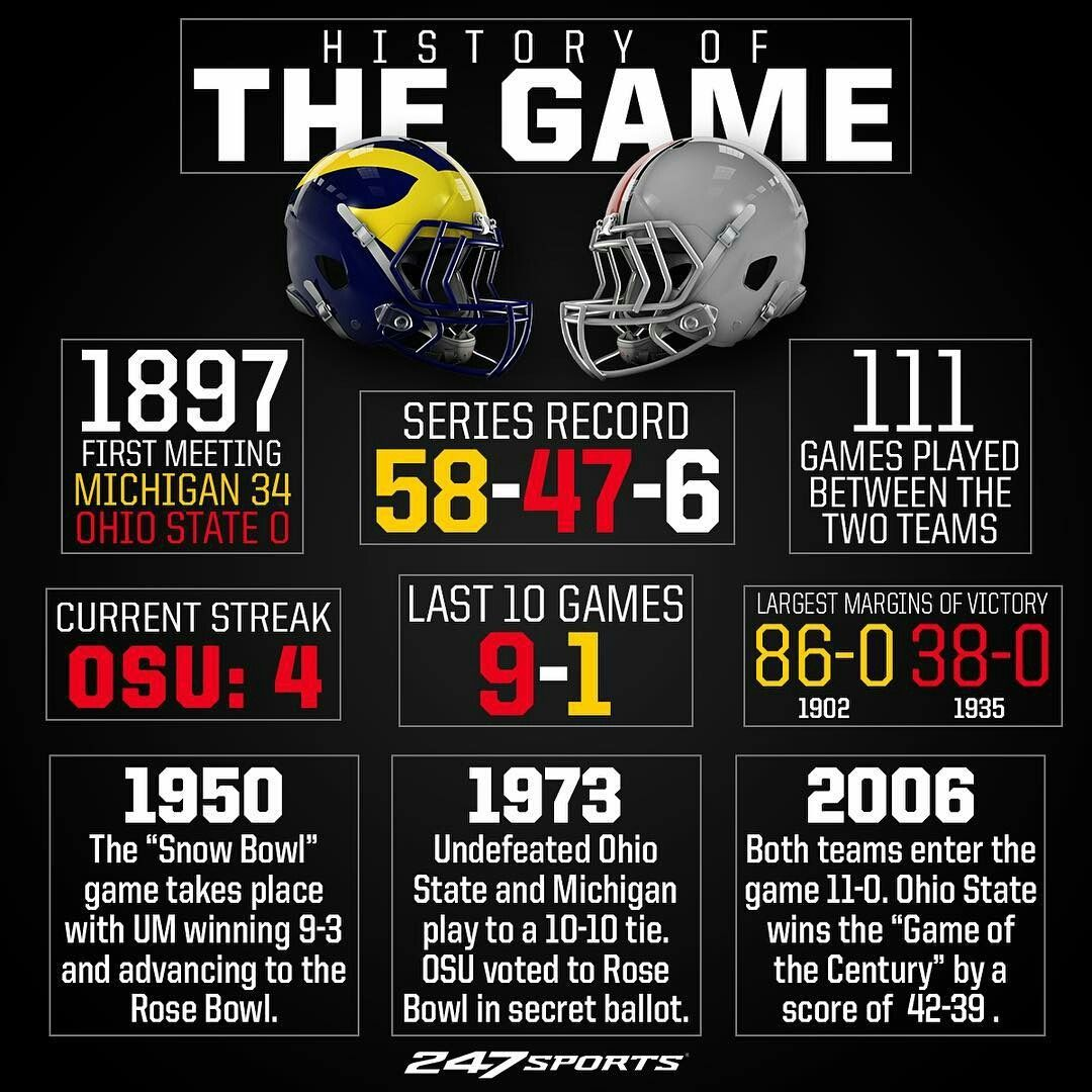 College Football Rivalry Week • Michigan vs Ohio State