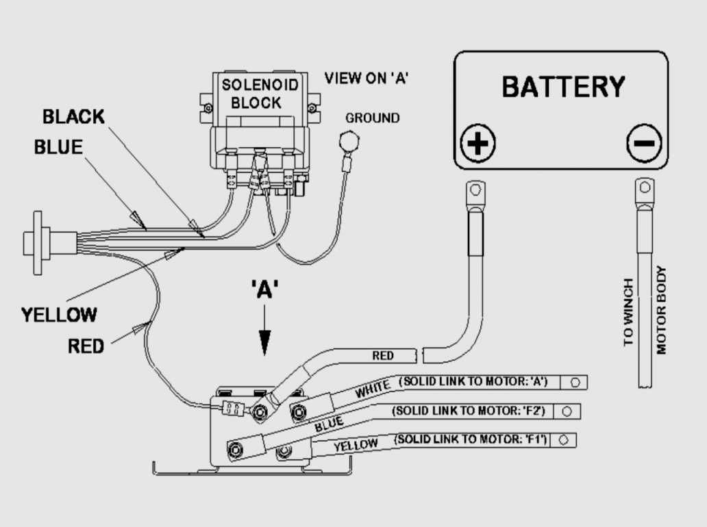 Warn 2500 Atv Winch Wiring Diagram Atv Winch Winch Warn Winch