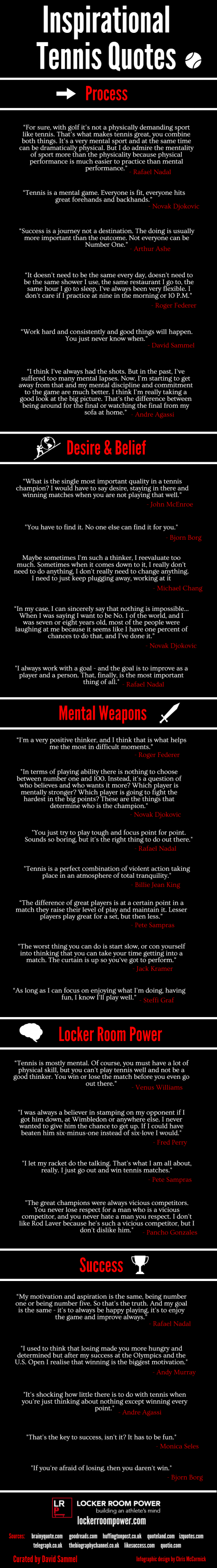 Infographic of inspirational tennis quotes from top players including Rafael Nadal, Roger Federer, Andy Murray and Novak Djokovic.