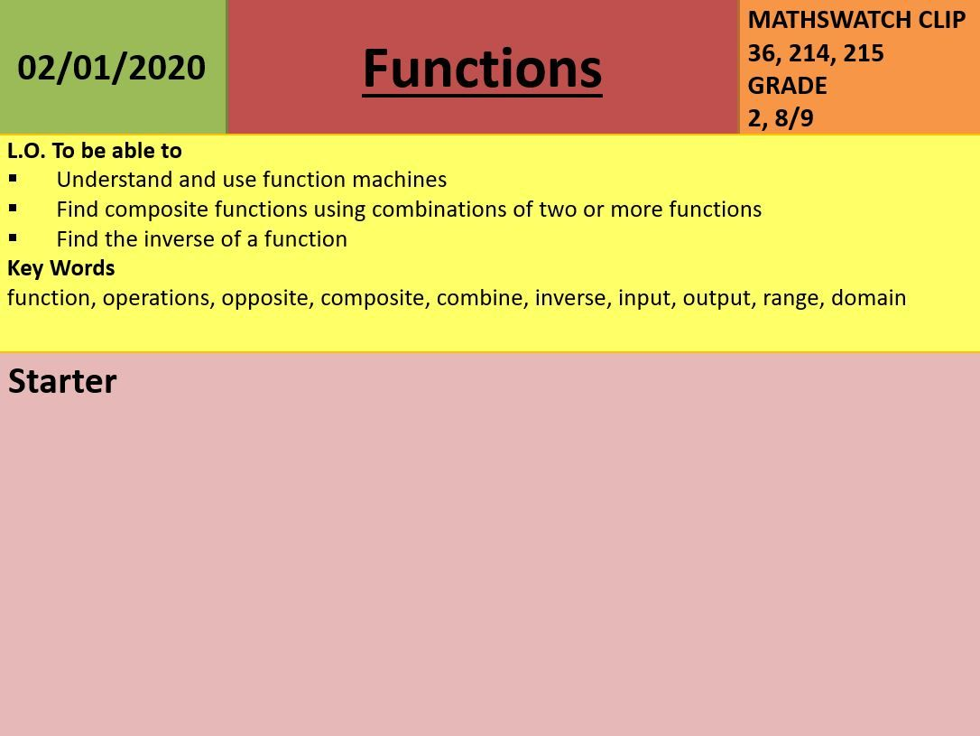 9 1 Functions