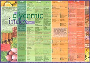 Glycemic index food list printable glycemic index food pinterest