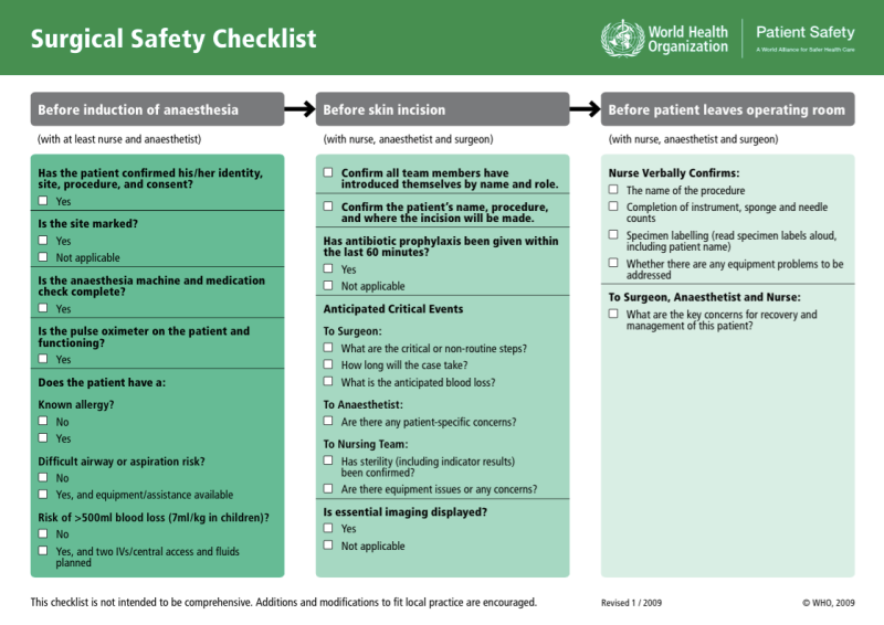 charmant How to Use Simple Checklists to Boost Efficiency and Reduce Mistakes