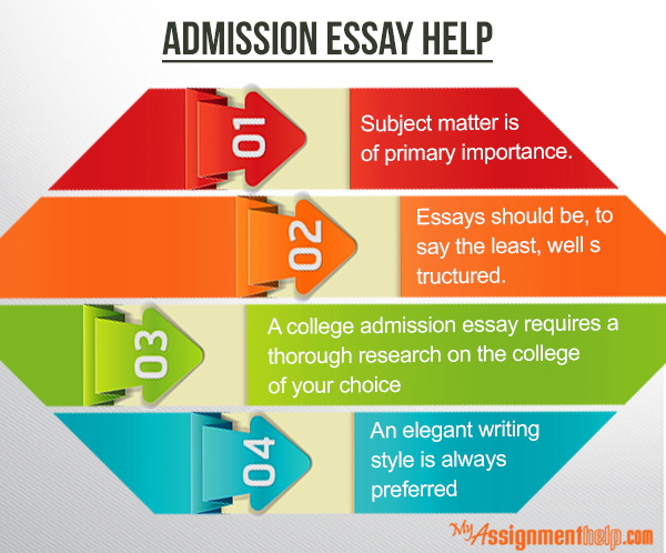 Best college application essay writing service