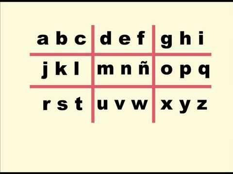 Un Sencillo Mtodo Para Cifrar Mensajes En El Cual La Clave