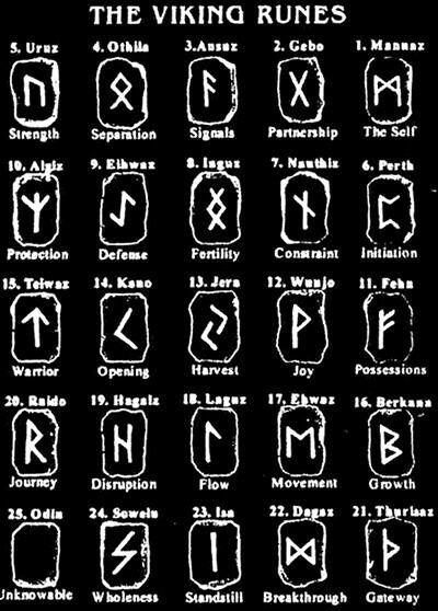 Wicca The Viking Runes By Deathtoreality Vikings Tattoo Ideen