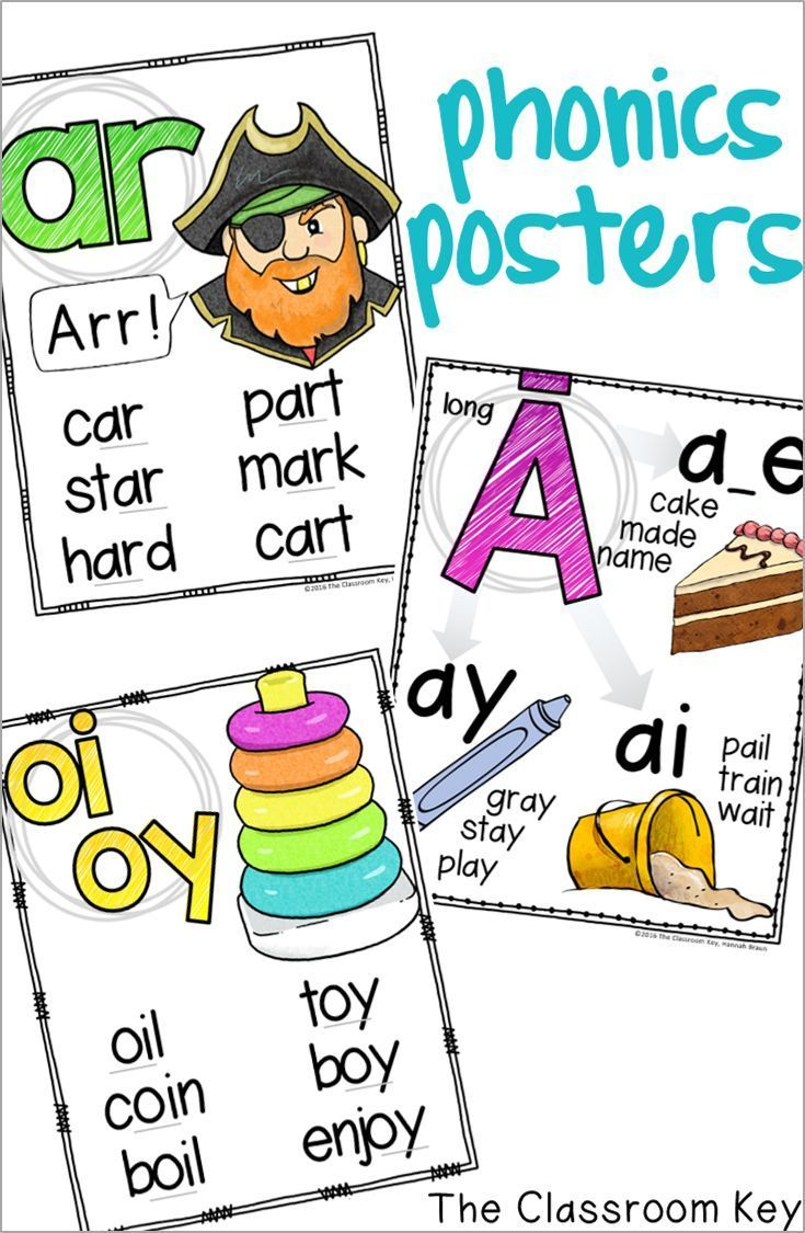 Phonics Posters | Elementary Literacy Teaching Ideas | First grade