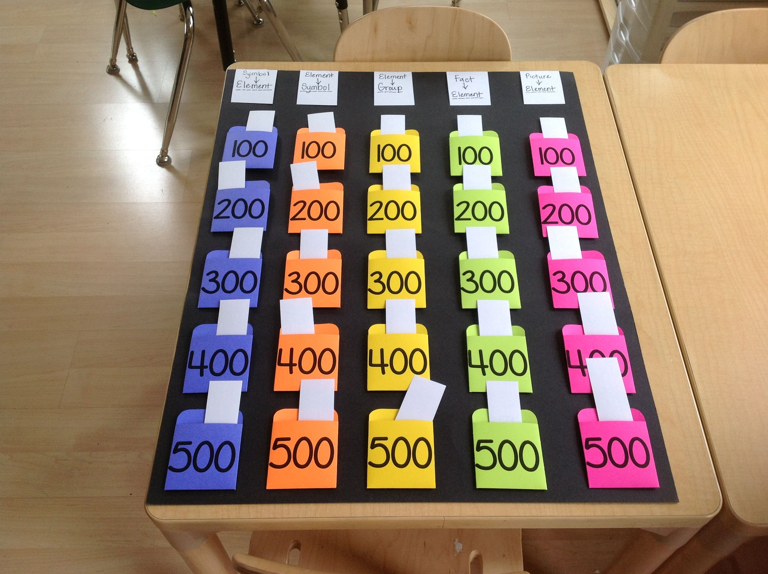 Just finished my reusable JEOPARDY BOARD - pockets made with card ...