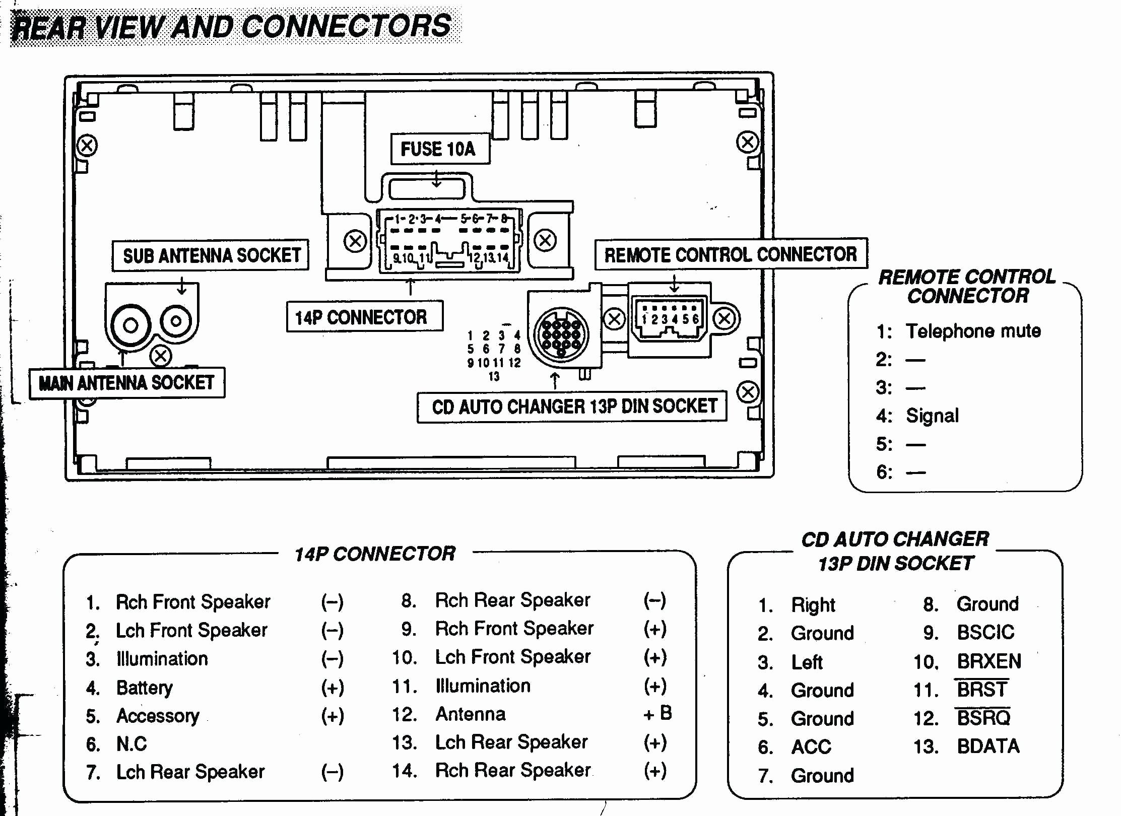 Curtis 1204 Controller Wiring Diagram New Electricite Auto Auto Electricite