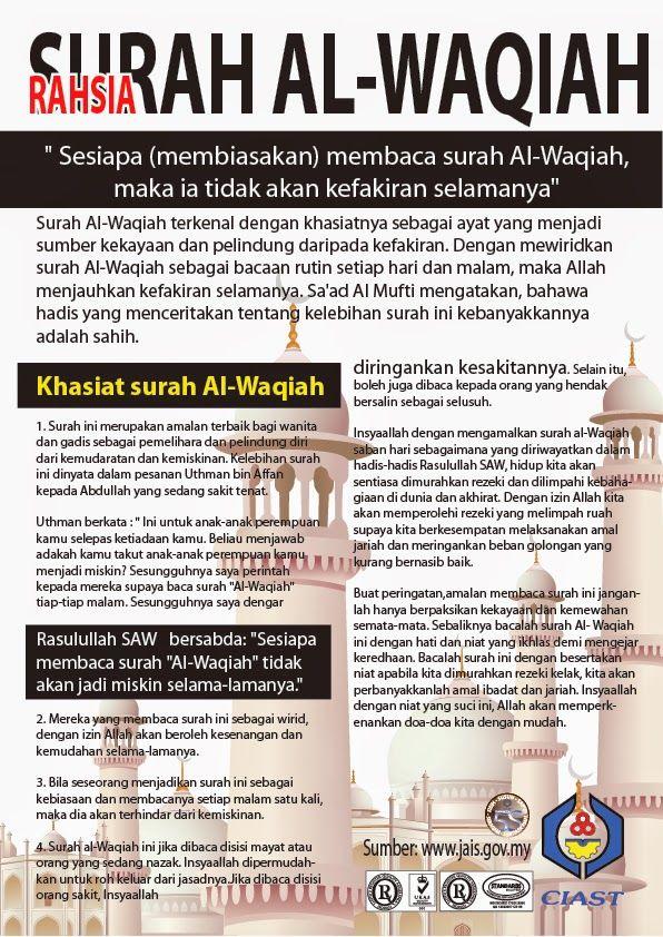 Kelebihan Surah Al Waqiah Google Search Hijrah Islam Islamic Inspirational Quotes Surah Al Quran