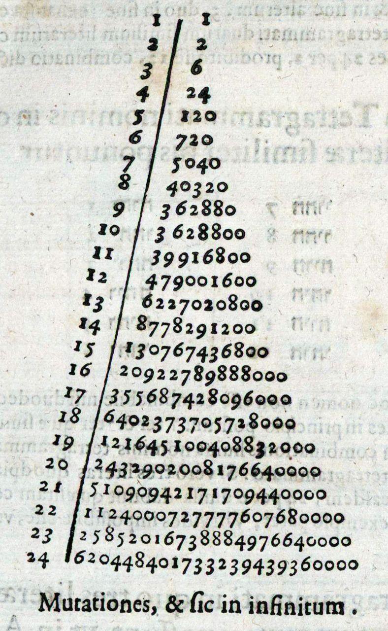 Typographia Ludovici Grignani Physics And Mathematics Math Formulas Math Tricks