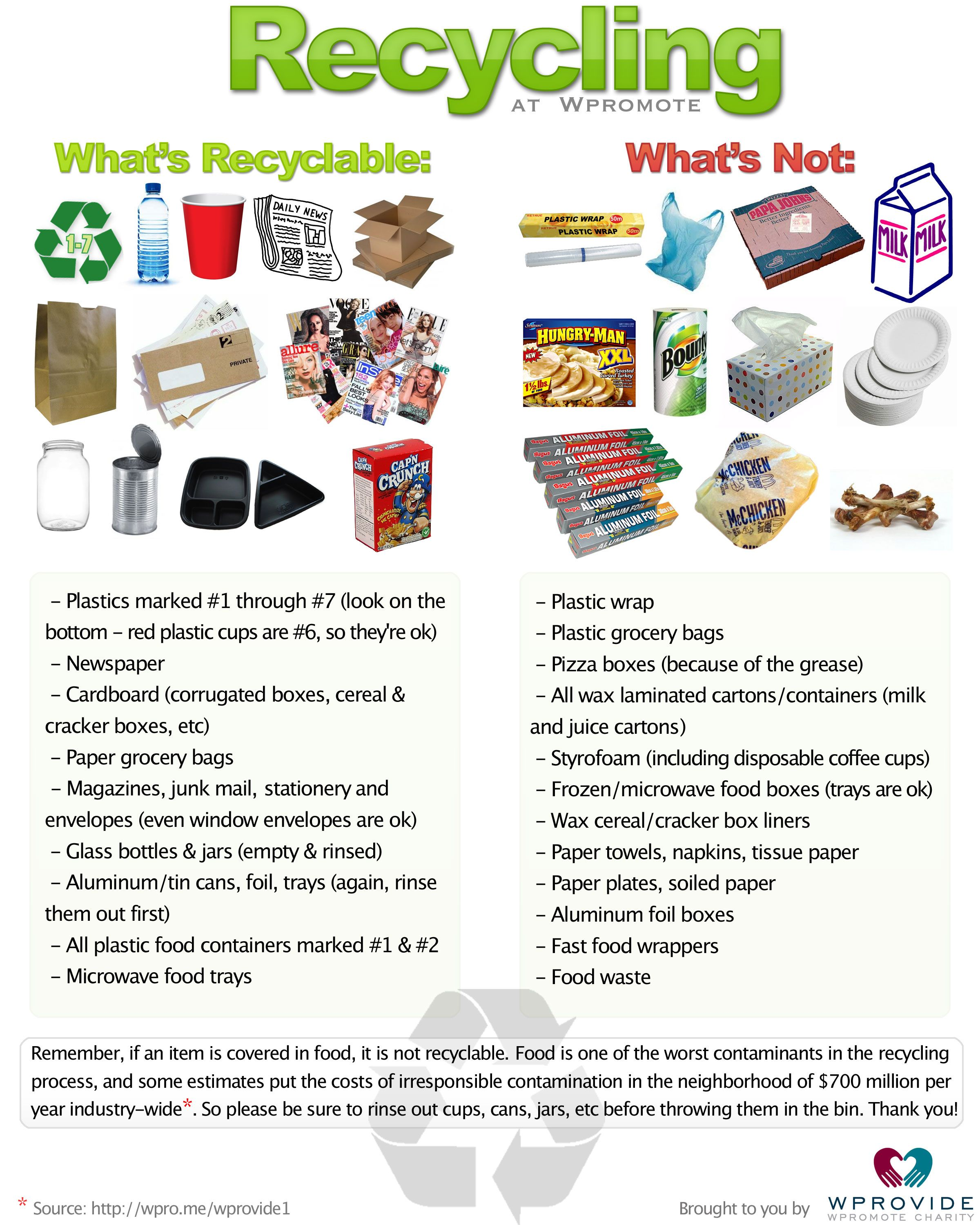 recycling chart what types of food wrappers and containers can you recycle this chart can be used to introduce and expose students to what materials they  [ 2400 x 3000 Pixel ]