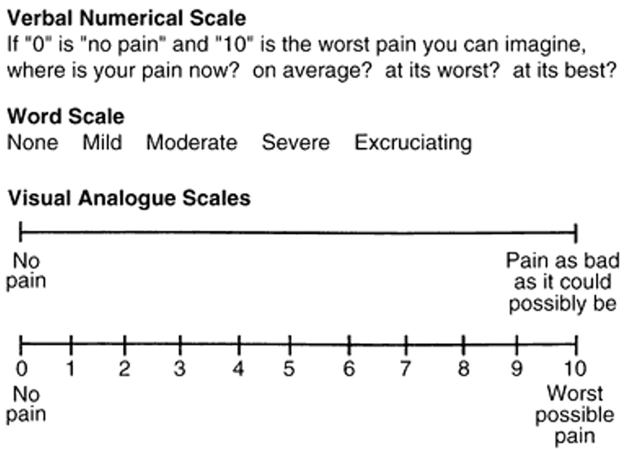 Visual analogue scale vas which consists of a straight for Vas scale pain