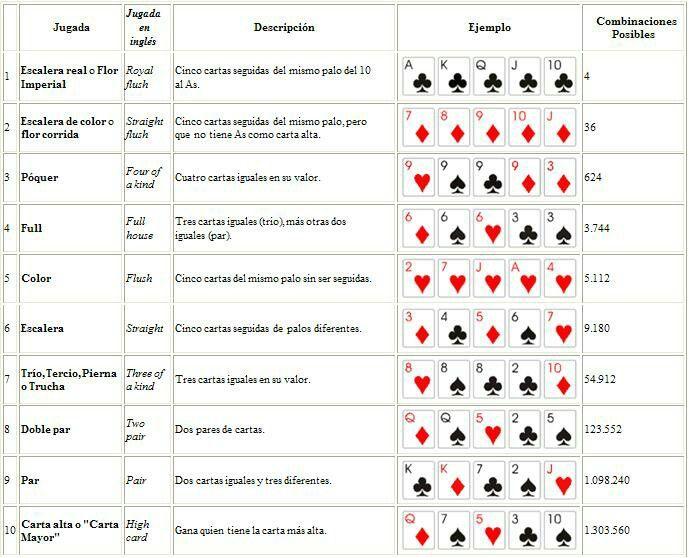 Pin En Poker