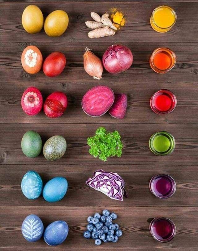 Ostereier natürlich färben   Gesundheit Vitalität Freude