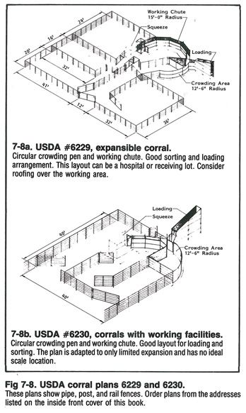 diagram of usda corral plans number 6229 and 6230 cattle farming, goat  farming, livestock