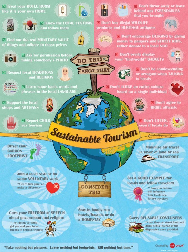 Sustainable tourism explained: What, why and where | Lifeasabutterfly