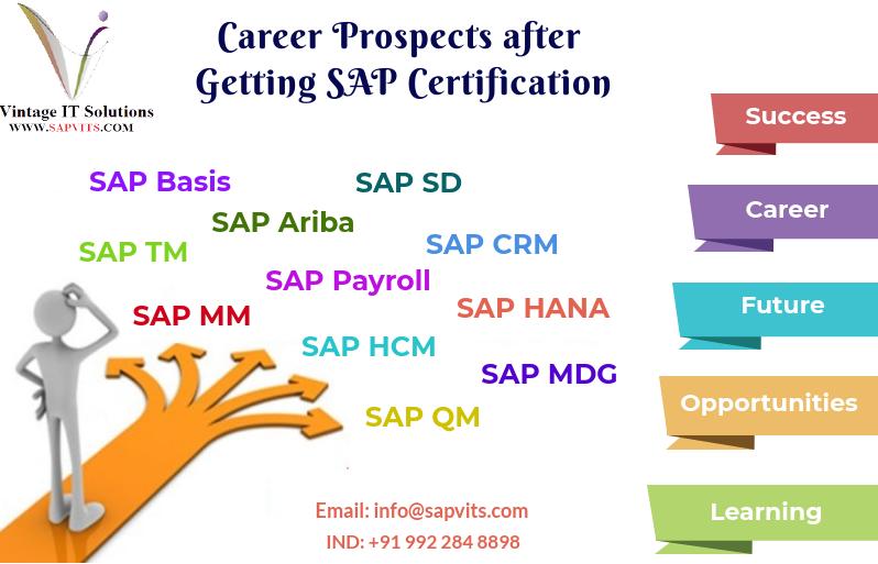 SAP Online Training Courses in India, UK, USA, UAE   Online